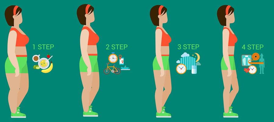 perdere-peso-foto